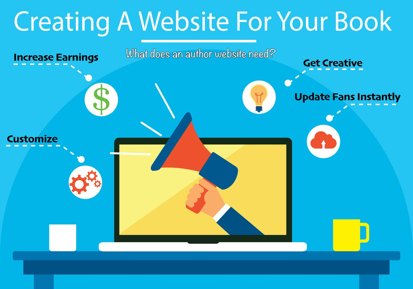 Creating A Website For Your Book: what does an author website need?