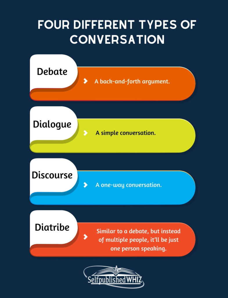 Four Types Of Conversations: How To Write A Story With Dialogue